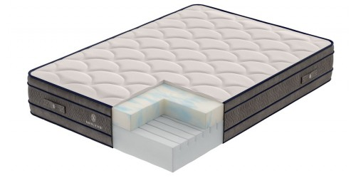 Sonlevo Alto 5ft Mattress